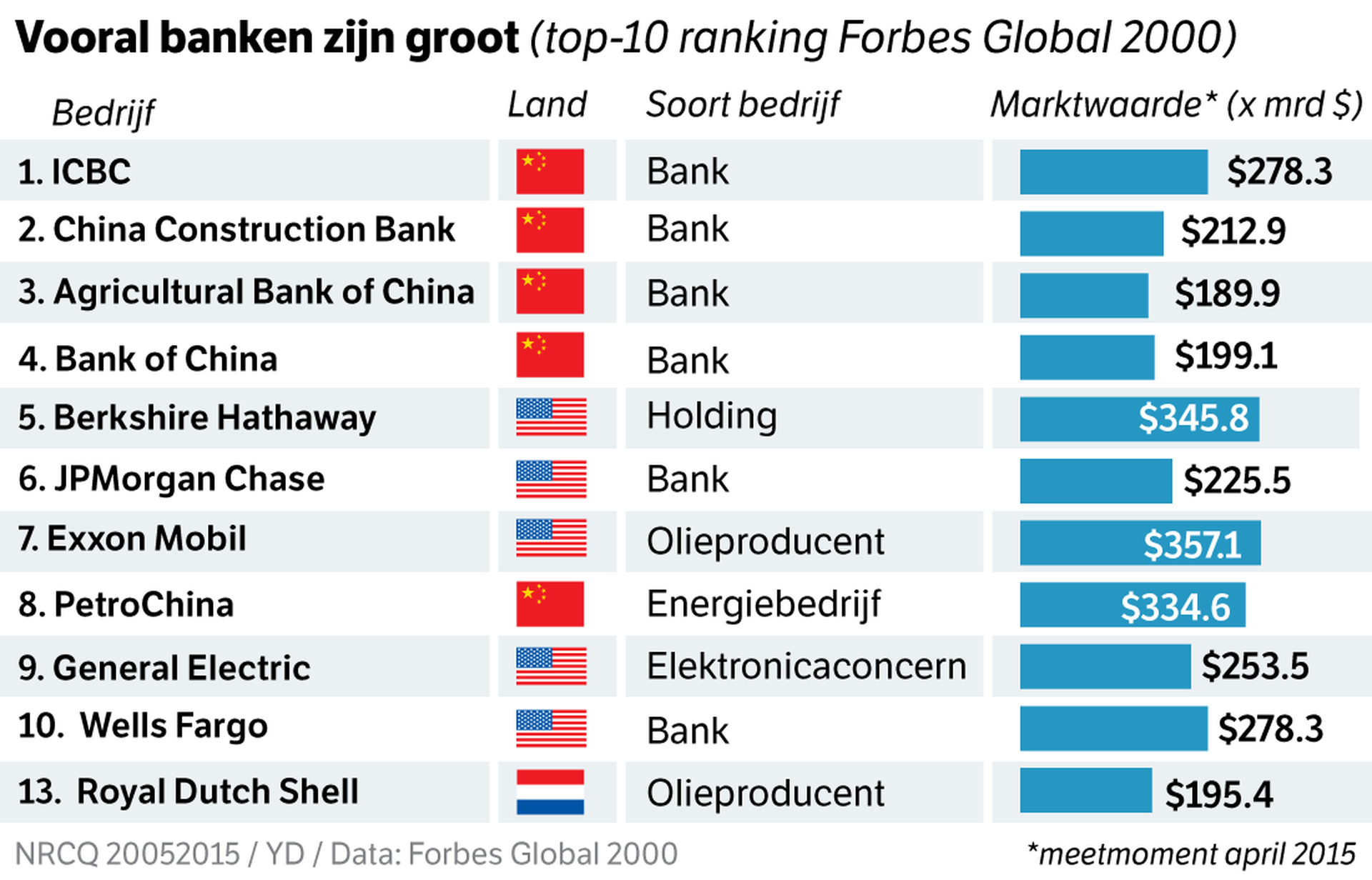 top-tien-forbes-tabel.png