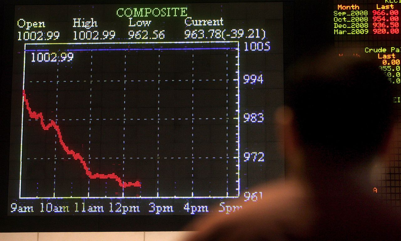 An investor monitors the share index at a private stock market gallery in Kuala Lumpur on September 18, 2008. Share prices on Bursa Malaysia were broadly lower at mid-day amid a global sell-off triggered by growing concerns over the extent of the United States credit crunch and domestic political uncertainties, dealers said. AFP PHOTO
