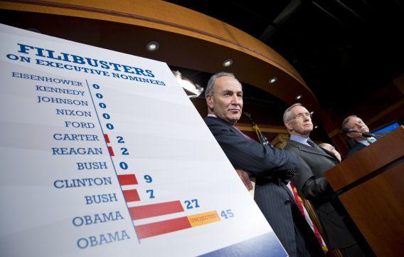Democratische senatoren na de stemming om de wetgeving rond filibusters aan te scherpen, naast een bord dat het aantal filibusters uit het verleden aangeeft onder de verschillende presidenten. Het aantal is exponentieel toegenomen de laatste jaren.