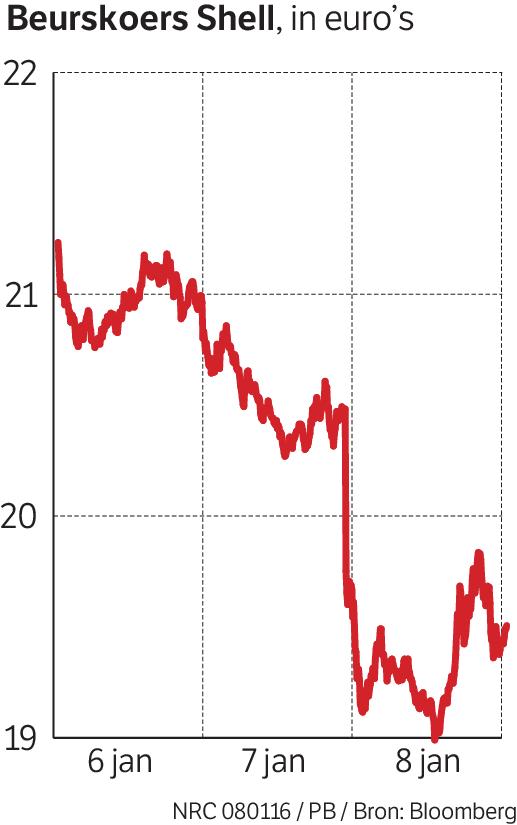 Koers Shell daalt ook in 2016 verder