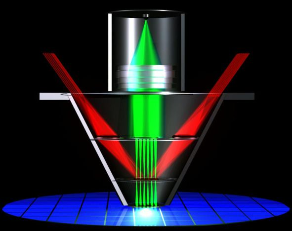 De elektronen-printkop beschrijft een relatief klein oppervlakte in vergelijking met conventionele lithografie. Maar de schrijfsnelheid neemt toe als het aantal lenzen wordt uitgebreid tot 13.000.