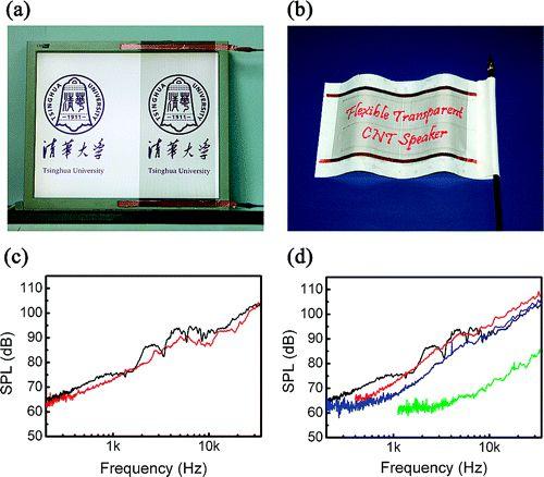 Luidspreker van nanobuis-velletjes (r.). Vlaggetje als luidspreker. foto's Nano Letters