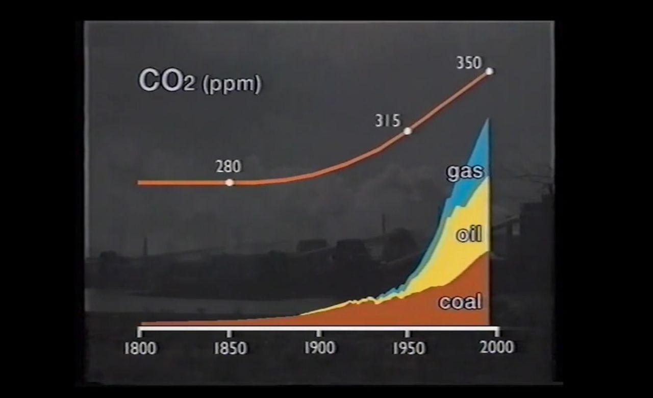 Screenshot uit Climate of Concern.