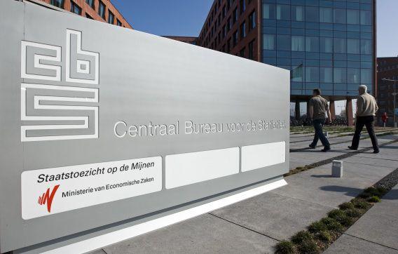 Het gebouw van het CBS.